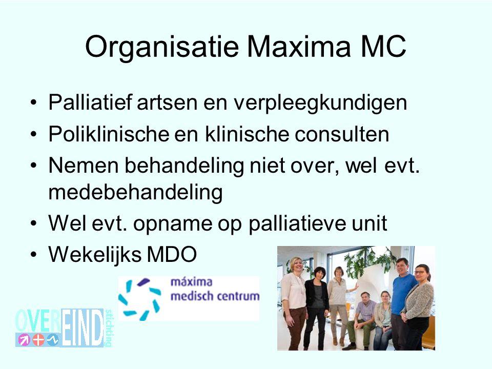 Organisatie Maxima MC Palliatief artsen en verpleegkundigen
