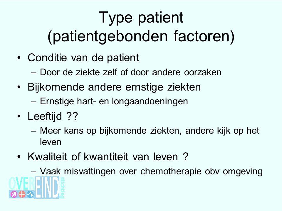 Type patient (patientgebonden factoren)