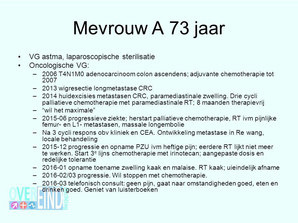 Mevrouw A 73 jaar VG astma, laparoscopische sterilisatie