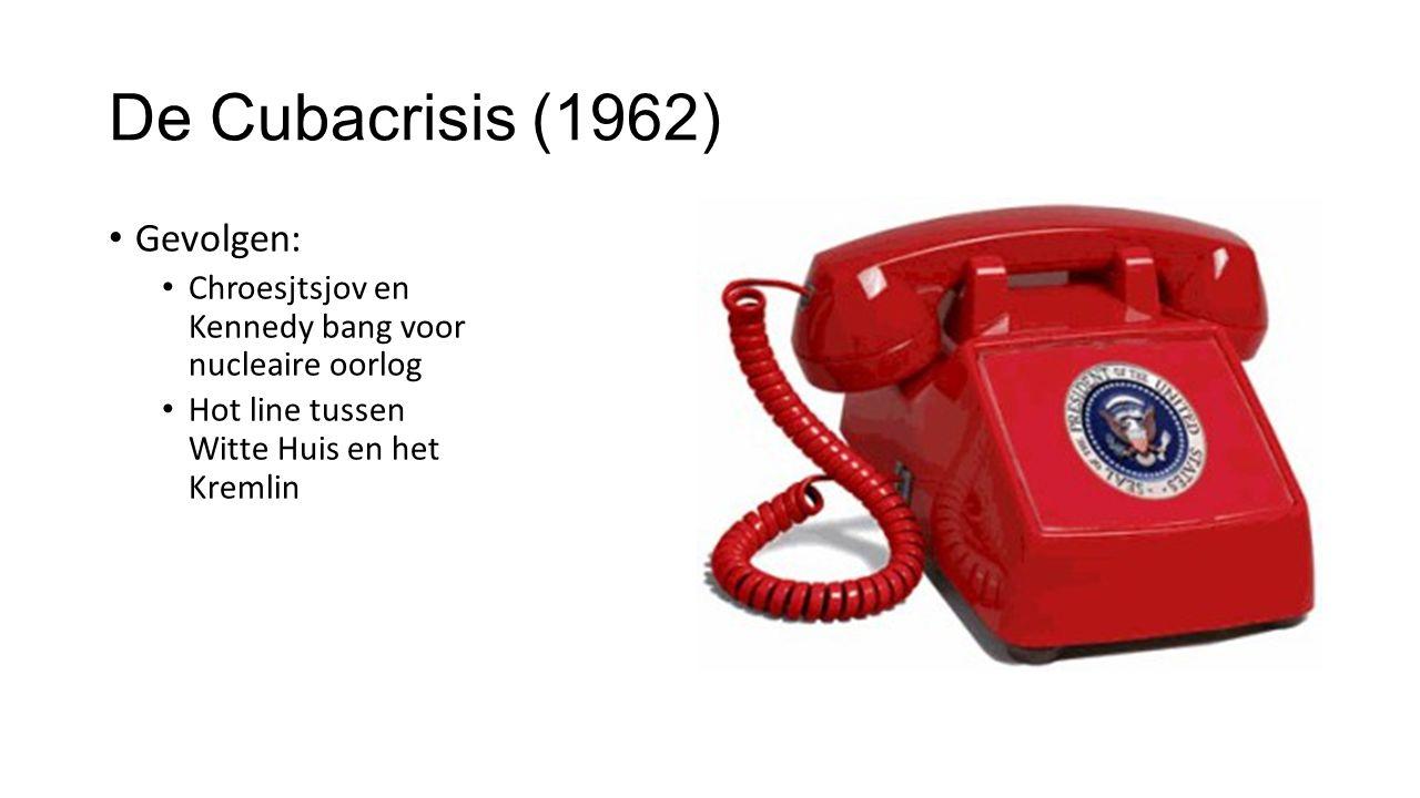 De Cubacrisis (1962) Gevolgen:
