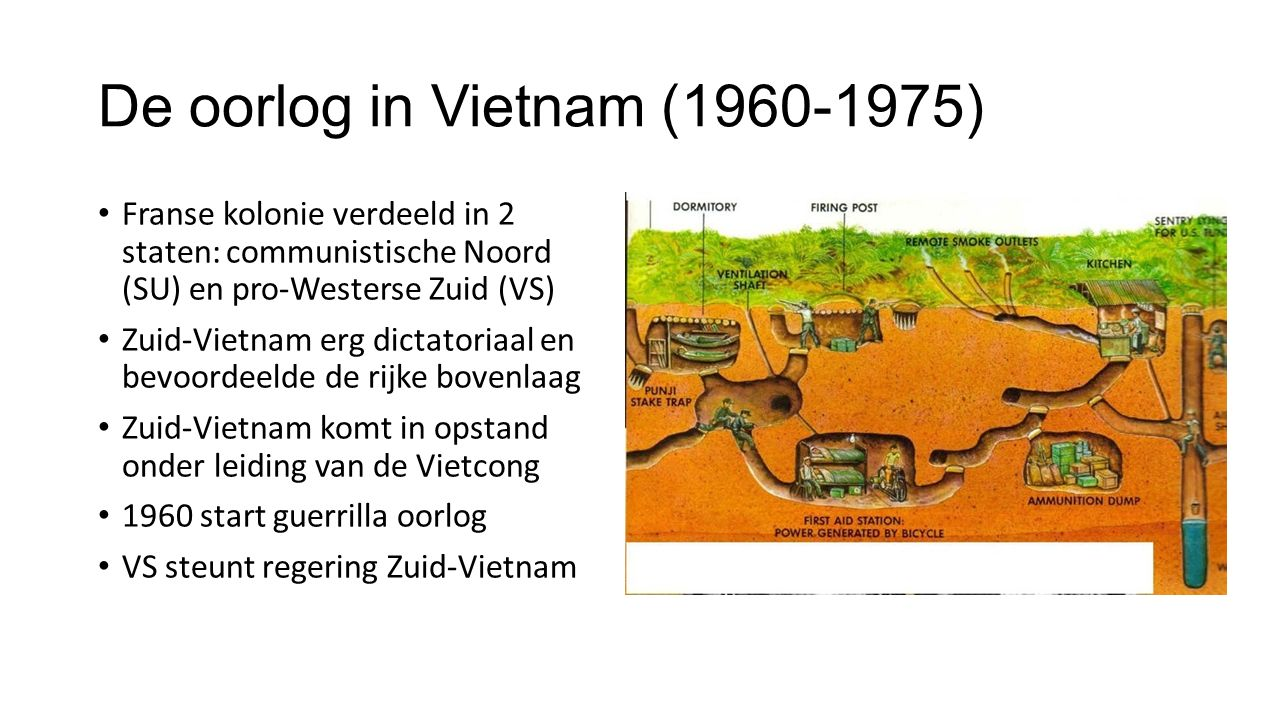 De oorlog in Vietnam (1960-1975)