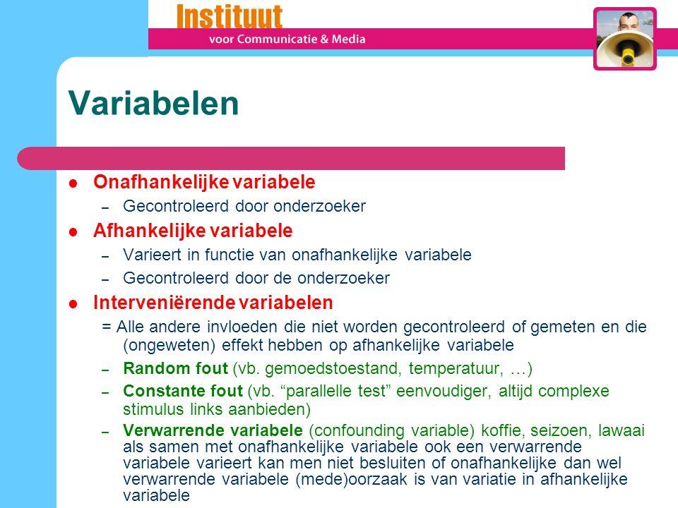 Variabelen Onafhankelijke variabele Afhankelijke variabele