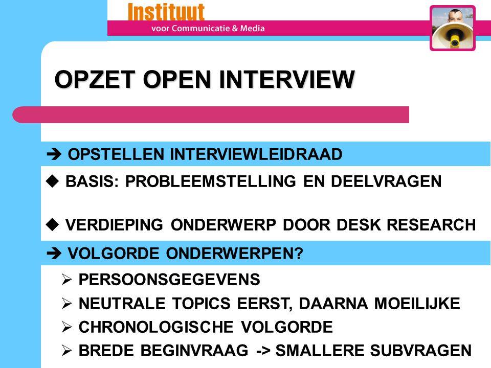 OPSTELLEN INTERVIEWLEIDRAAD