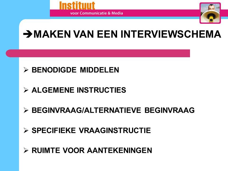 MAKEN VAN EEN INTERVIEWSCHEMA