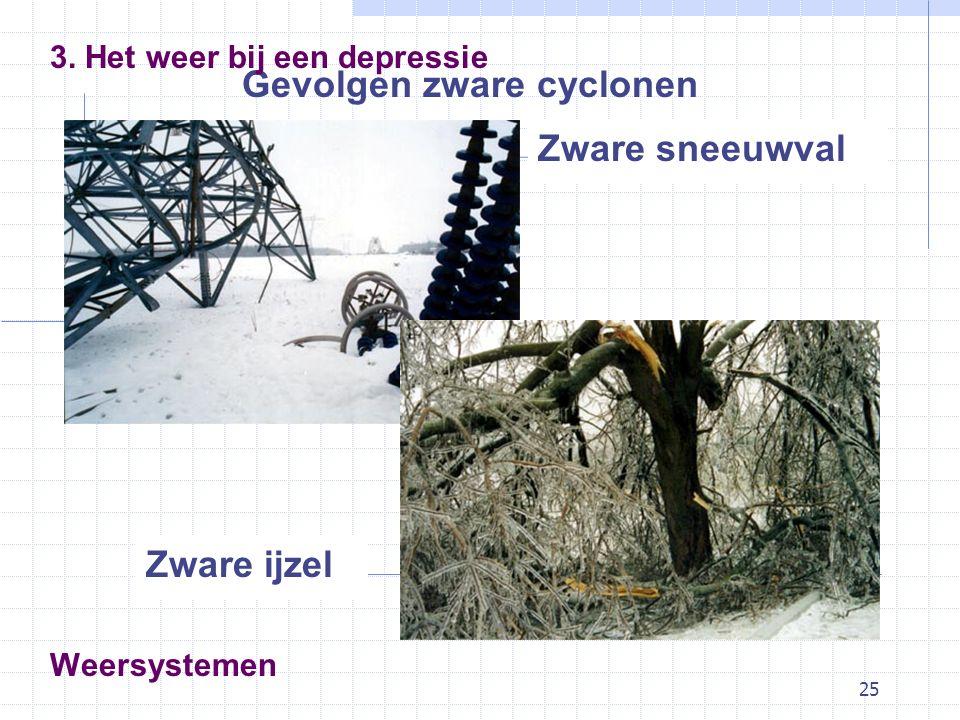 Gevolgen zware cyclonen