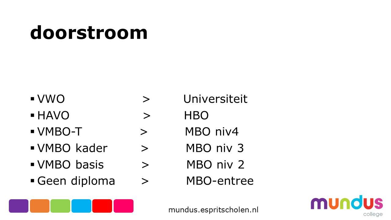 doorstroom VWO > Universiteit HAVO > HBO VMBO-T > MBO niv4