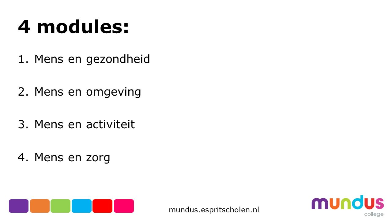 4 modules: Mens en gezondheid Mens en omgeving Mens en activiteit