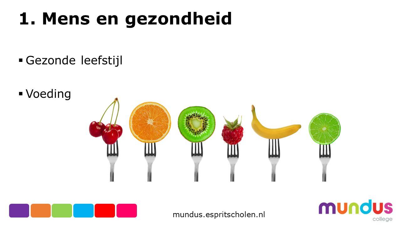 1. Mens en gezondheid Gezonde leefstijl Voeding