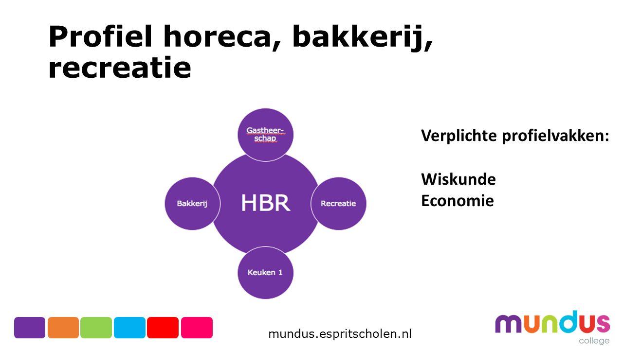 Profiel horeca, bakkerij, recreatie