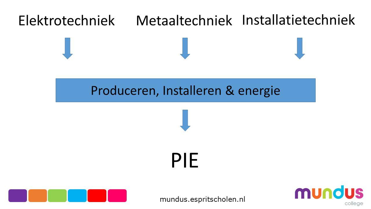 Produceren, Installeren & energie