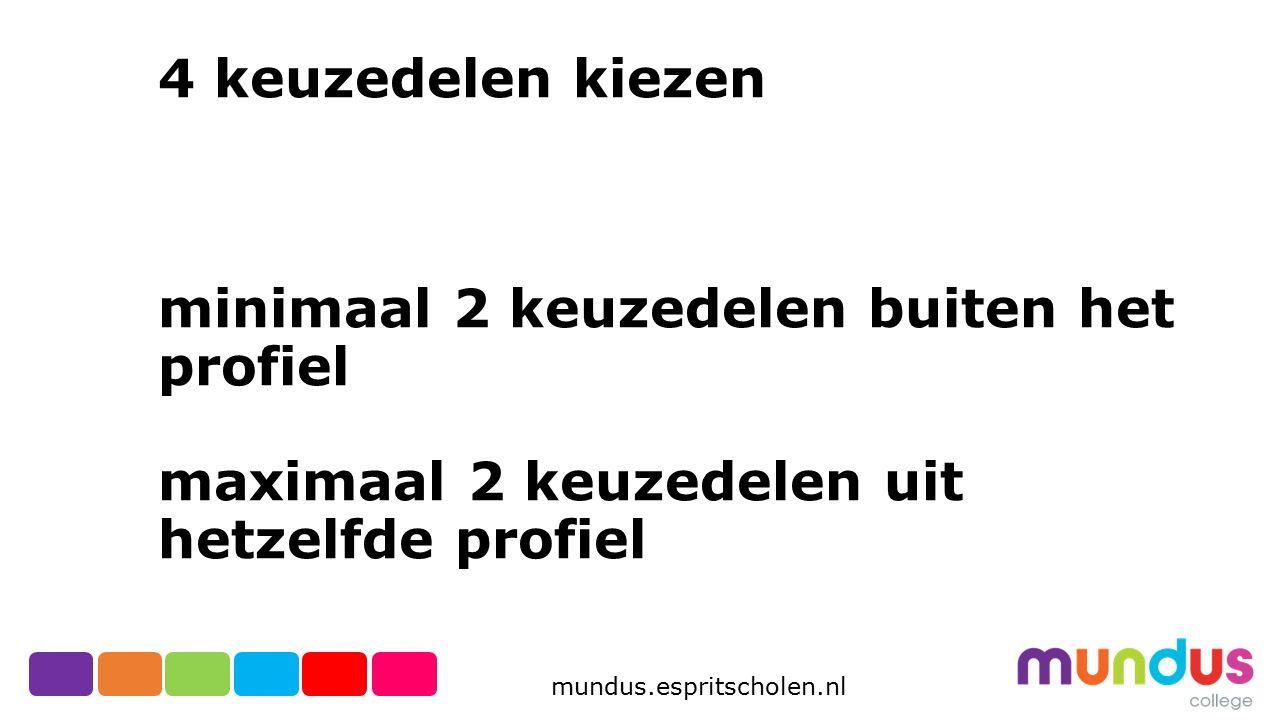 4 keuzedelen kiezen minimaal 2 keuzedelen buiten het profiel maximaal 2 keuzedelen uit hetzelfde profiel