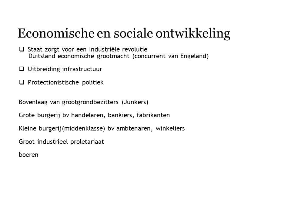 Economische en sociale ontwikkeling