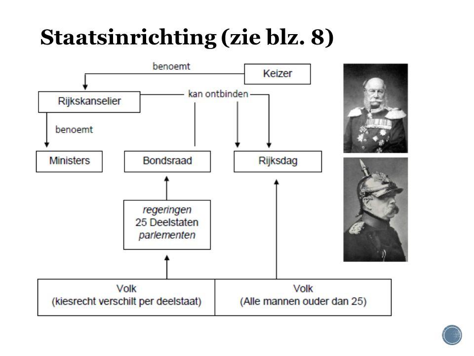Staatsinrichting (zie blz. 8)