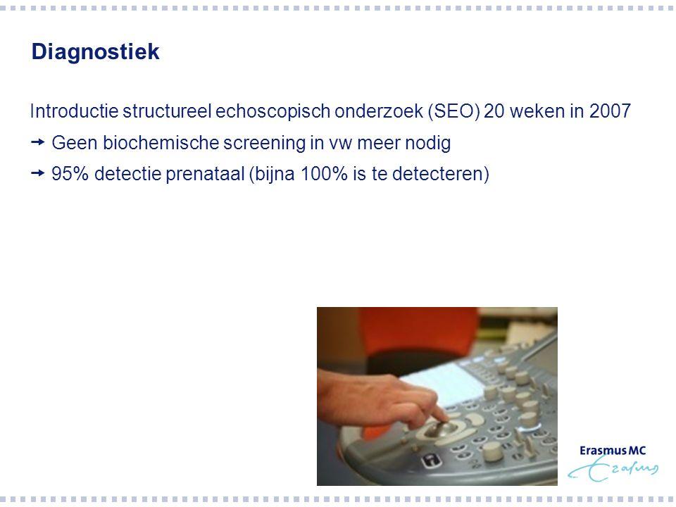 Diagnostiek Introductie structureel echoscopisch onderzoek (SEO) 20 weken in 2007.  Geen biochemische screening in vw meer nodig.