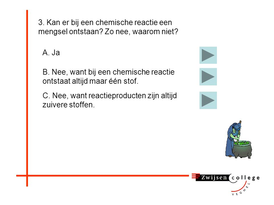 3. Kan er bij een chemische reactie een mengsel ontstaan