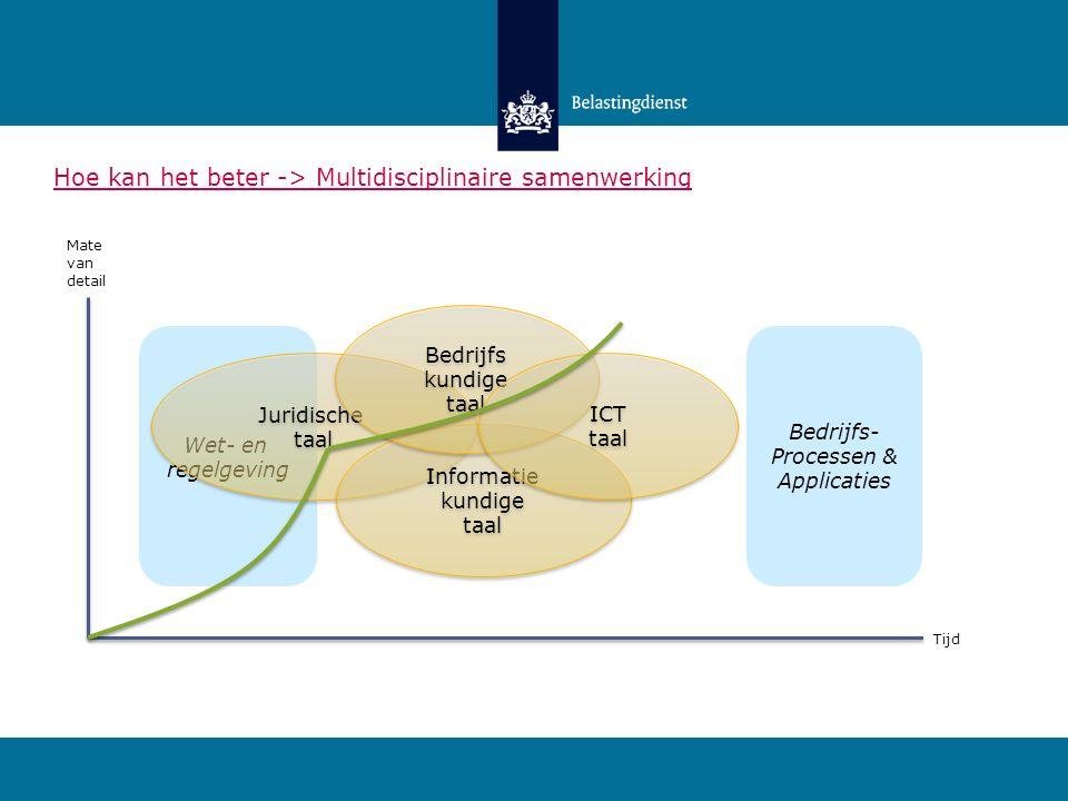 Hoe kan het beter -> Multidisciplinaire samenwerking