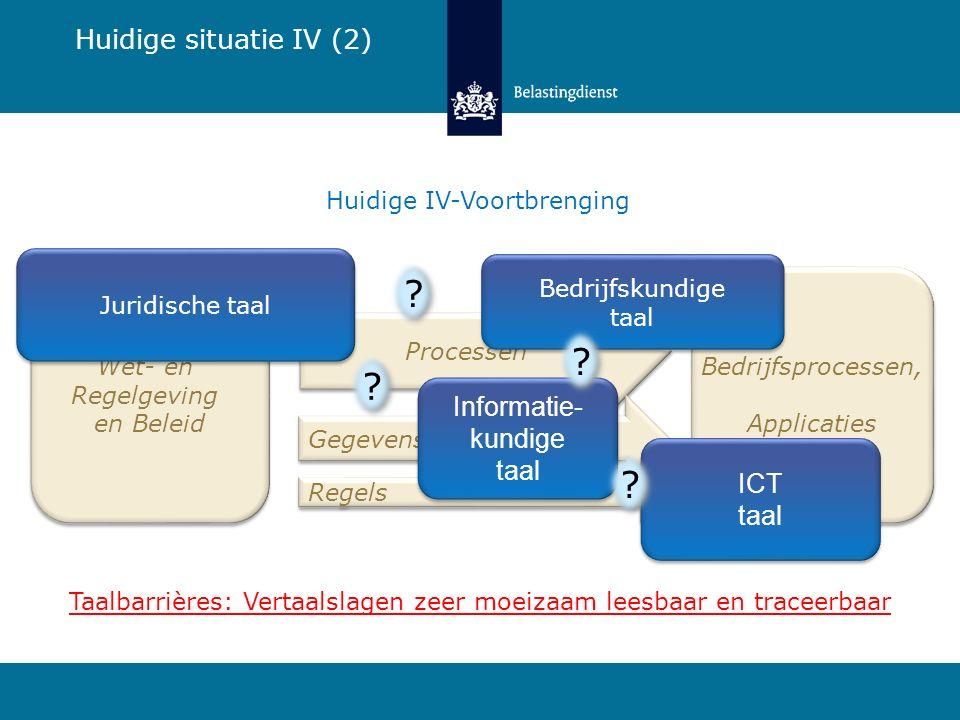 Huidige situatie IV (2) Informatie- kundige taal ICT taal