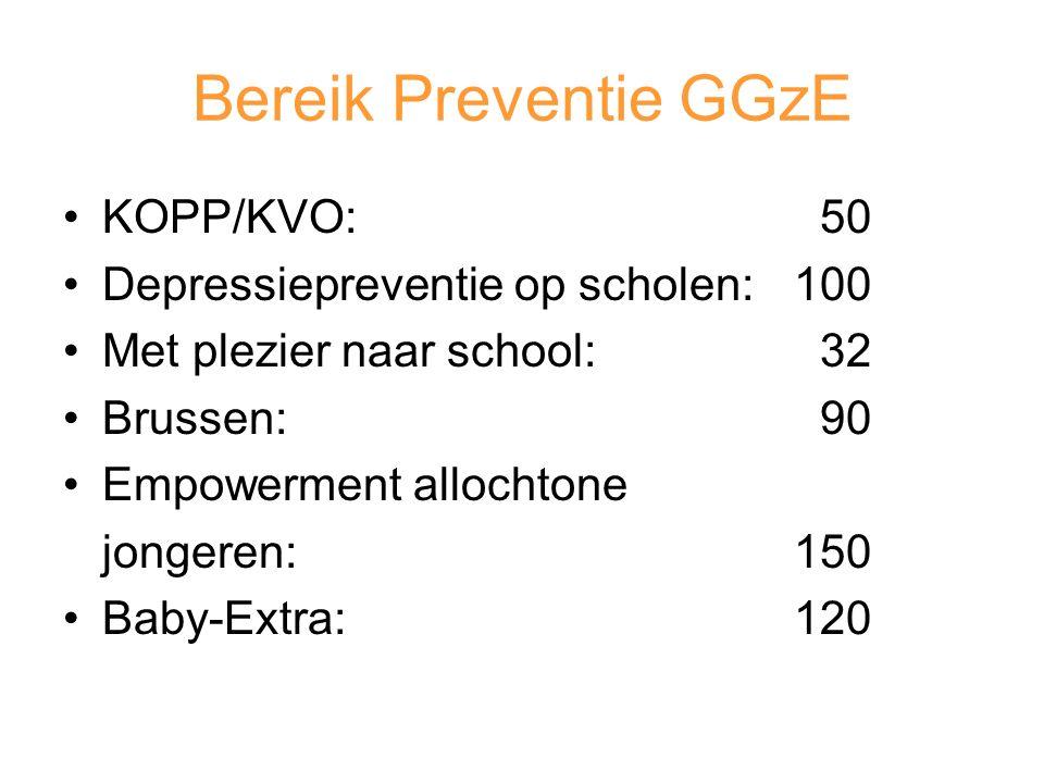 Bereik Preventie GGzE KOPP/KVO: 50 Depressiepreventie op scholen: 100