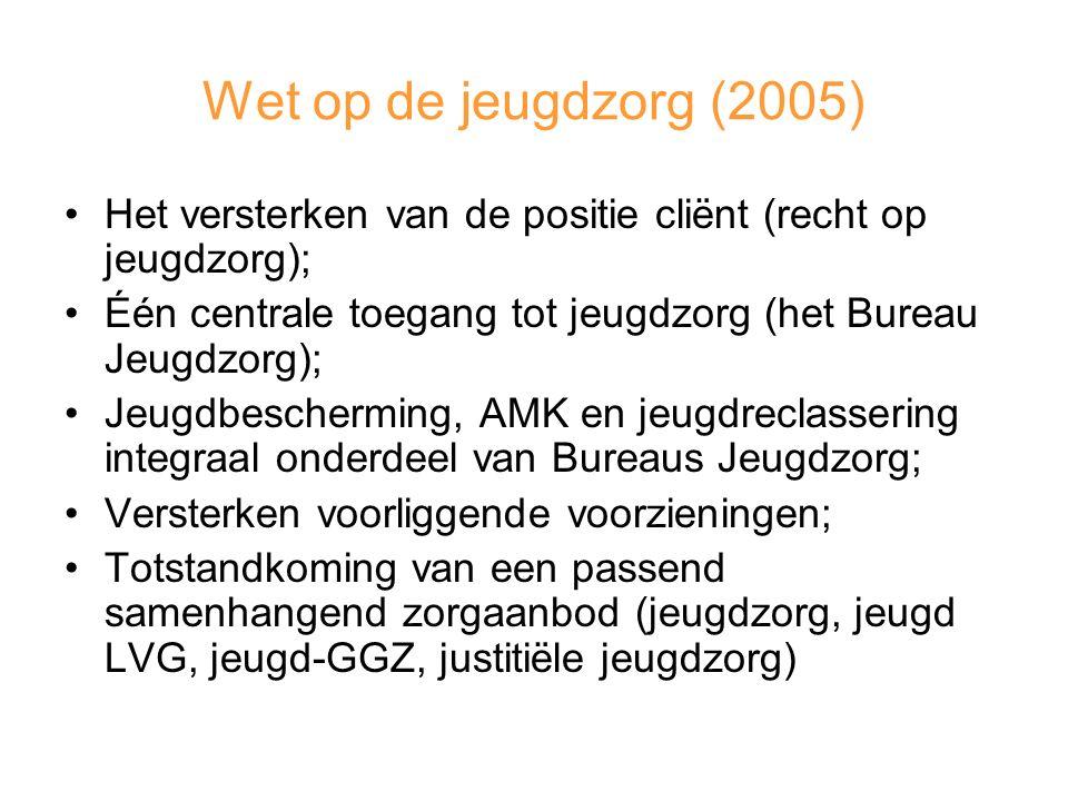 Wet op de jeugdzorg (2005) Het versterken van de positie cliënt (recht op jeugdzorg); Één centrale toegang tot jeugdzorg (het Bureau Jeugdzorg);