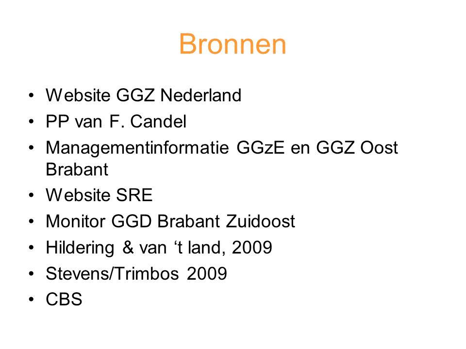 Bronnen Website GGZ Nederland PP van F. Candel