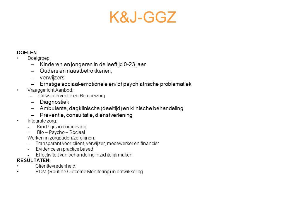 K&J-GGZ Kinderen en jongeren in de leeftijd 0-23 jaar