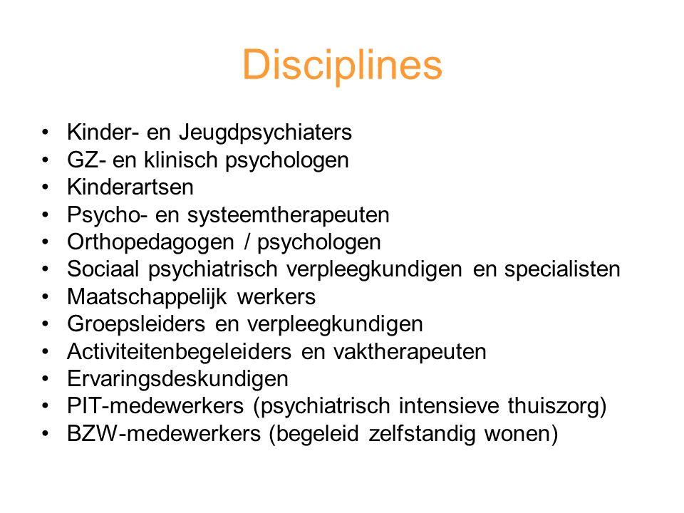 Disciplines Kinder- en Jeugdpsychiaters GZ- en klinisch psychologen