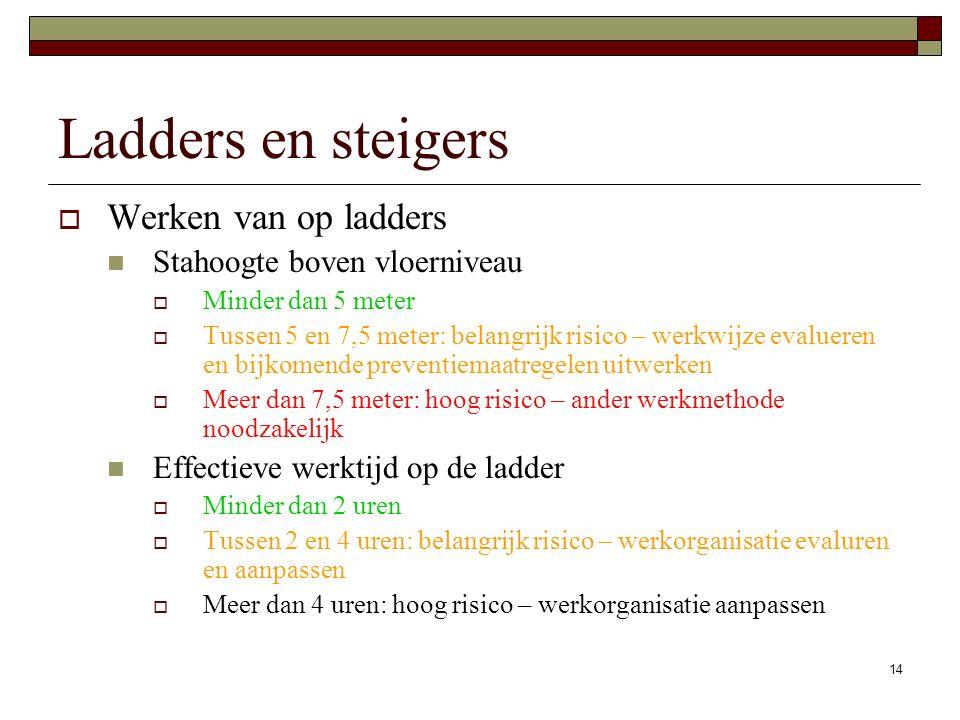 Ladders en steigers Werken van op ladders Stahoogte boven vloerniveau
