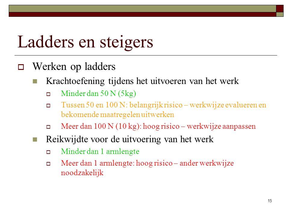 Ladders en steigers Werken op ladders