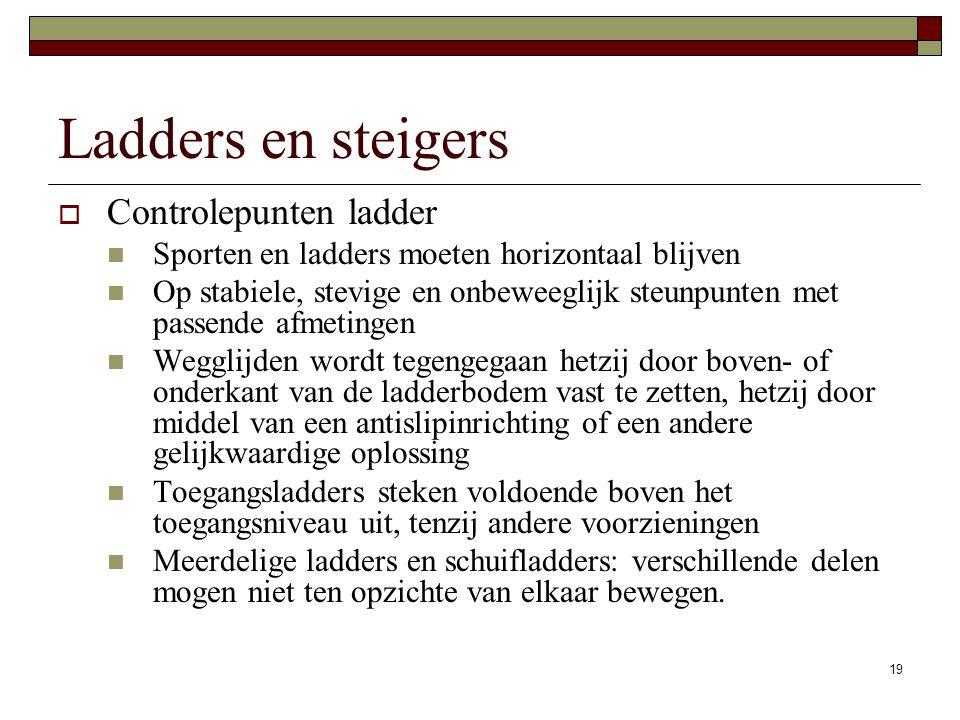 Ladders en steigers Controlepunten ladder