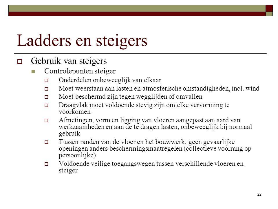 Ladders en steigers Gebruik van steigers Controlepunten steiger
