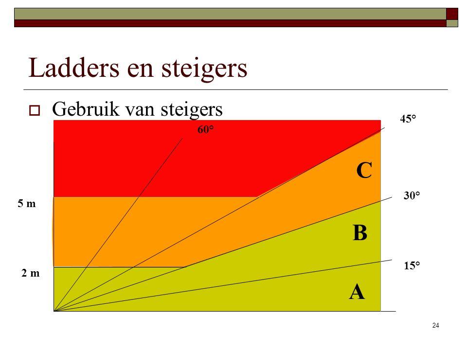 Ladders en steigers Gebruik van steigers 45° 60° C 30° 5 m B 15° 2 m A