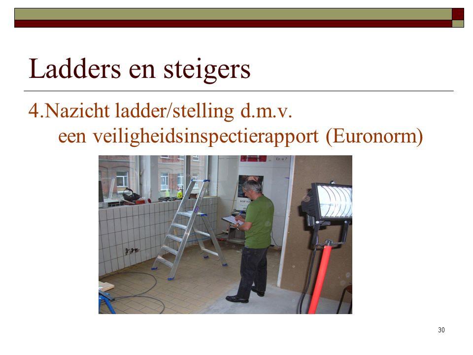 Ladders en steigers 4.Nazicht ladder/stelling d.m.v. een veiligheidsinspectierapport (Euronorm)
