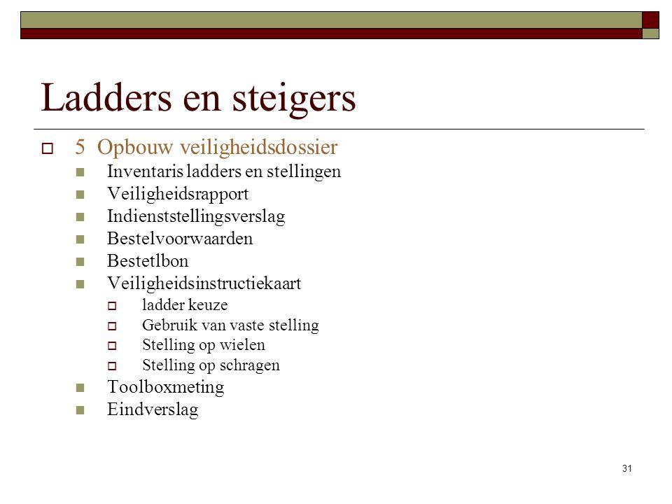 Ladders en steigers 5 Opbouw veiligheidsdossier