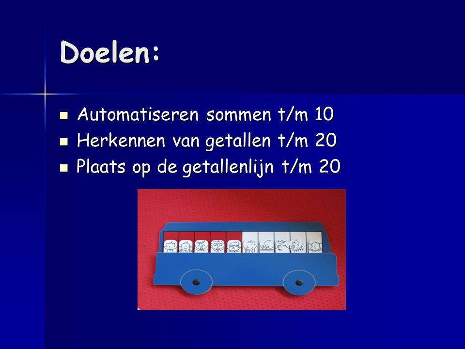 Doelen: Automatiseren sommen t/m 10 Herkennen van getallen t/m 20