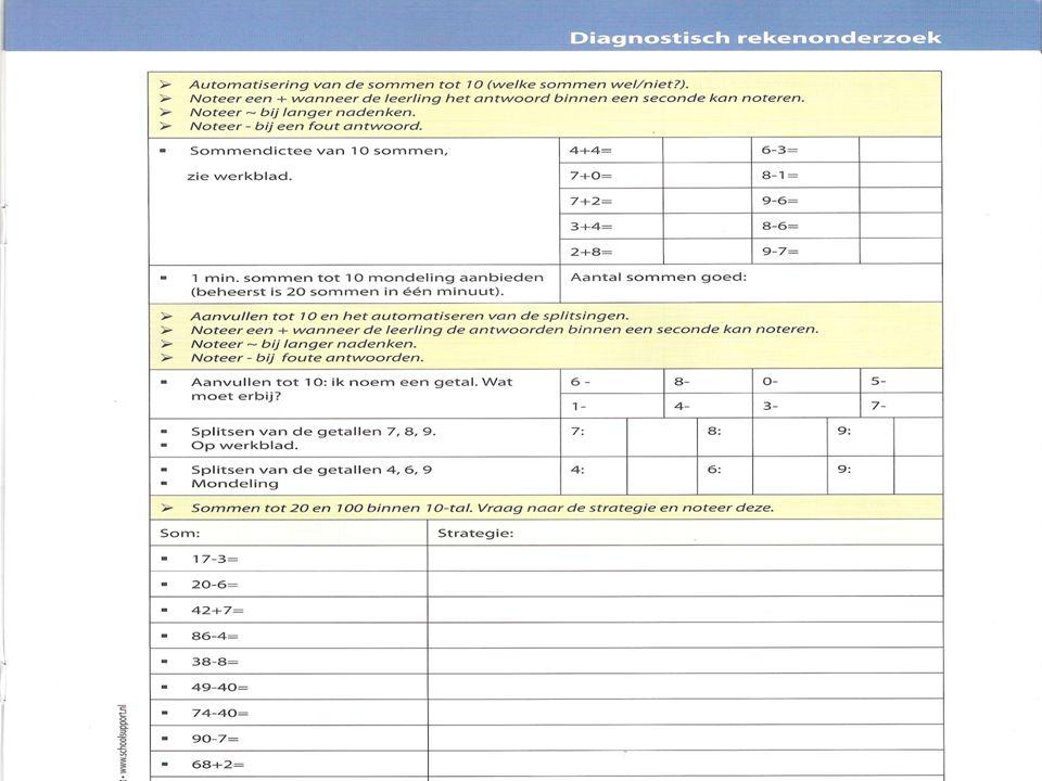 Diagnostische toets Rekensprint