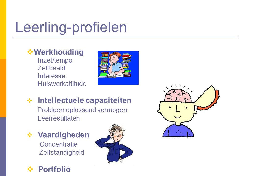 Leerling-profielen Werkhouding Portfolio Inzet/tempo Zelfbeeld