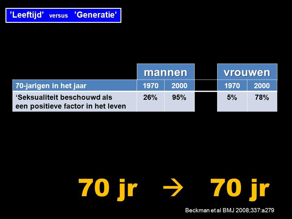 'Leeftijd' versus 'Generatie'