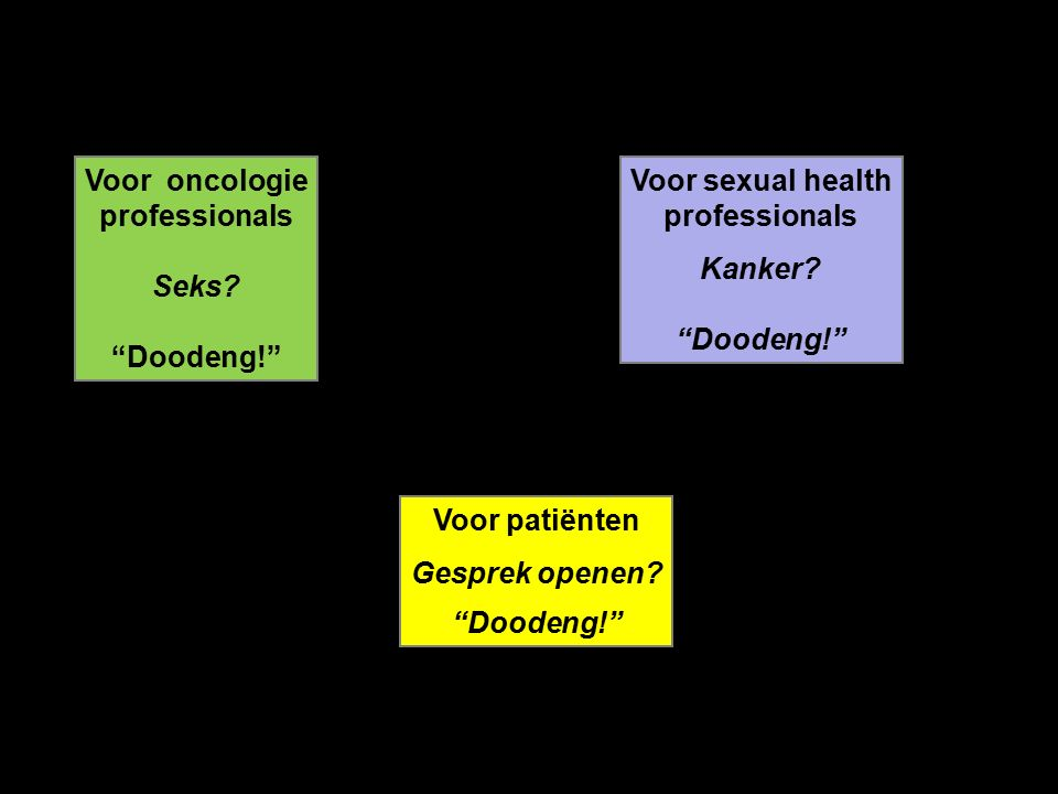 Voor sexual health professionals