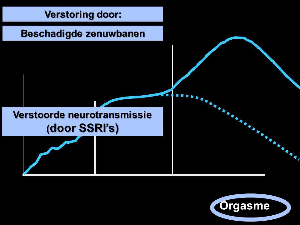 Beschadigde zenuwbanen Verstoorde neurotransmissie (door SSRI's)