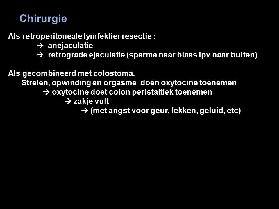 Chirurgie Als retroperitoneale lymfeklier resectie :  anejaculatie