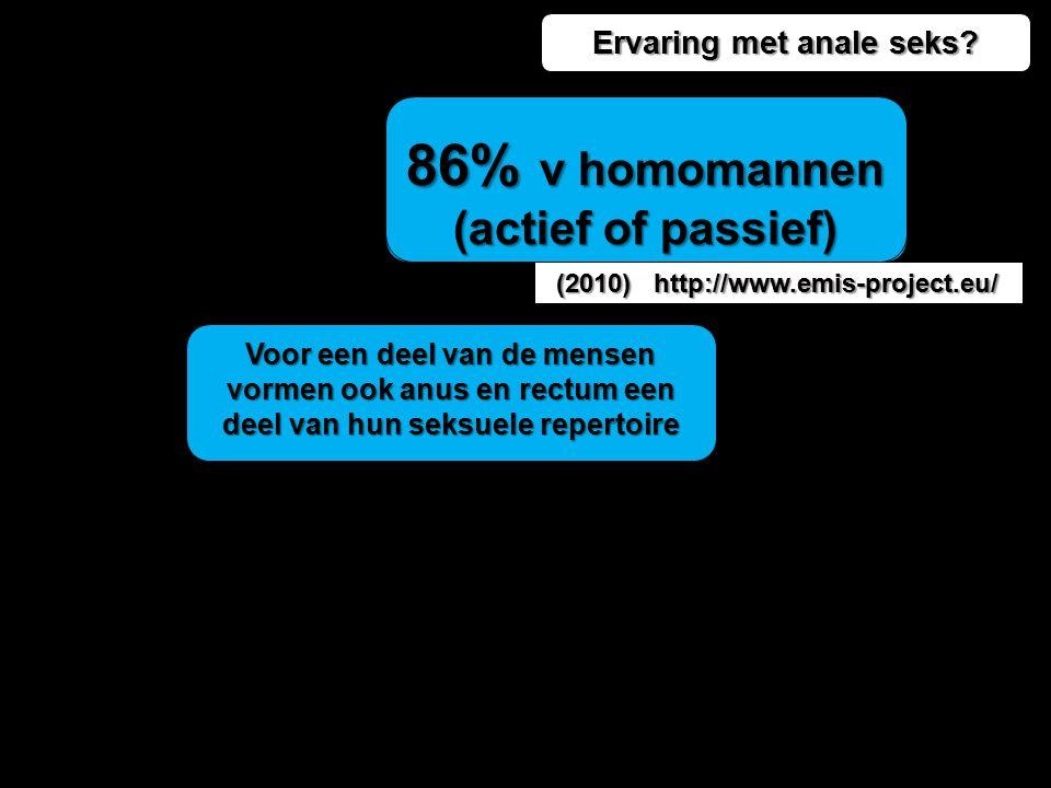 86% v homomannen (actief of passief)