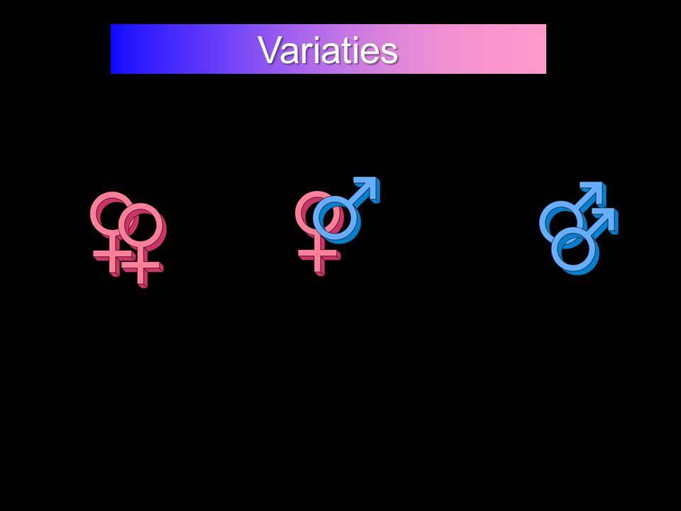 Variaties