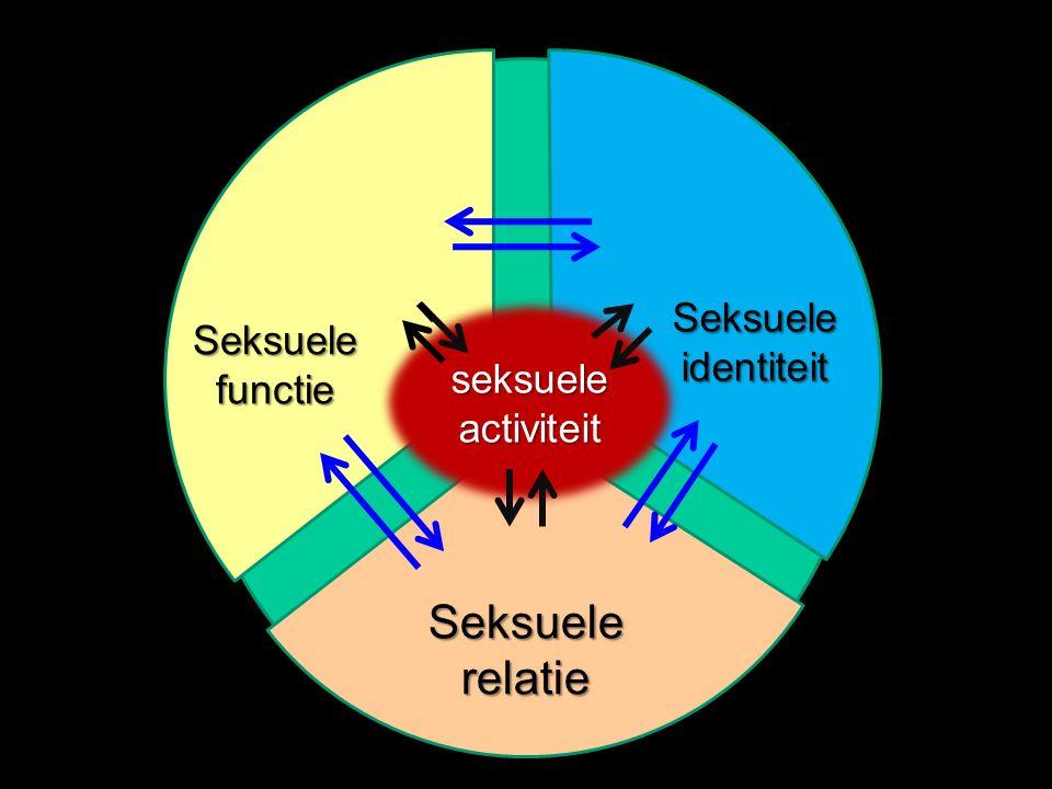 Seksuele relatie Seksuele identiteit Seksuele functie seksuele