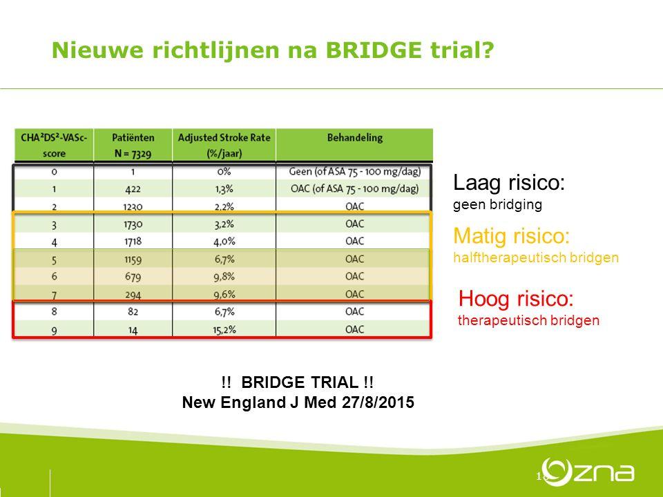 Nieuwe richtlijnen na BRIDGE trial
