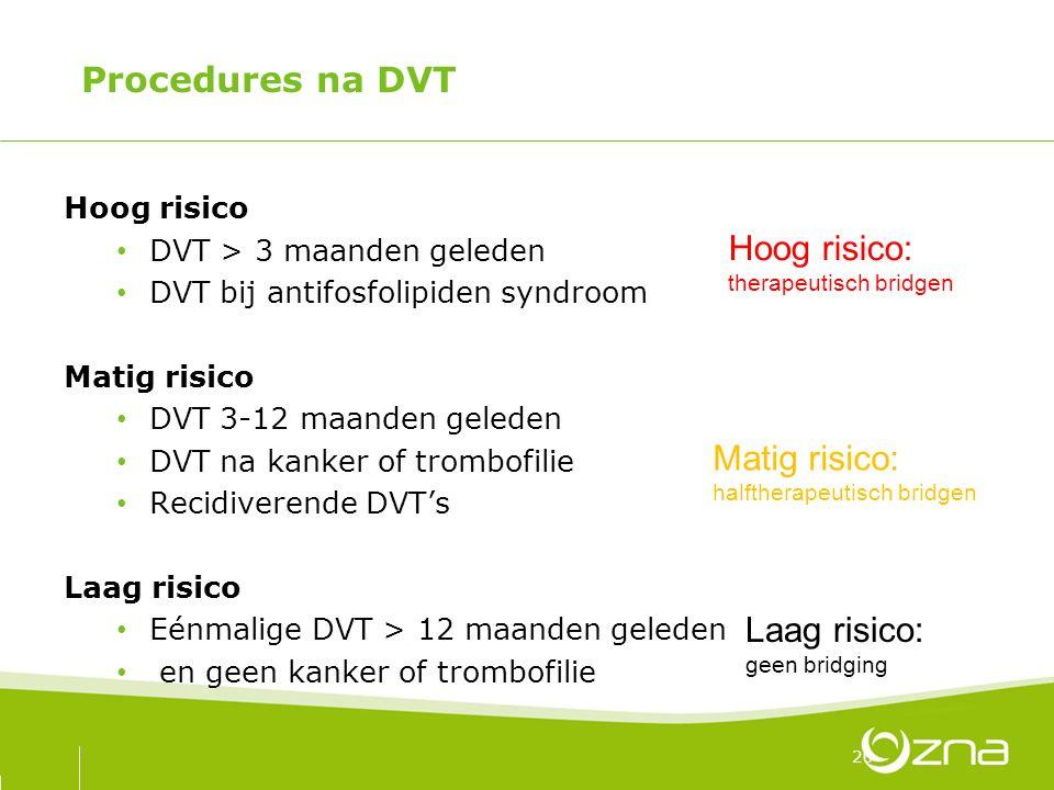 Procedures na DVT Hoog risico: Matig risico: Laag risico: Hoog risico