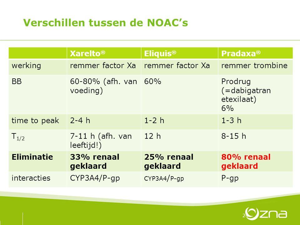 Verschillen tussen de NOAC's