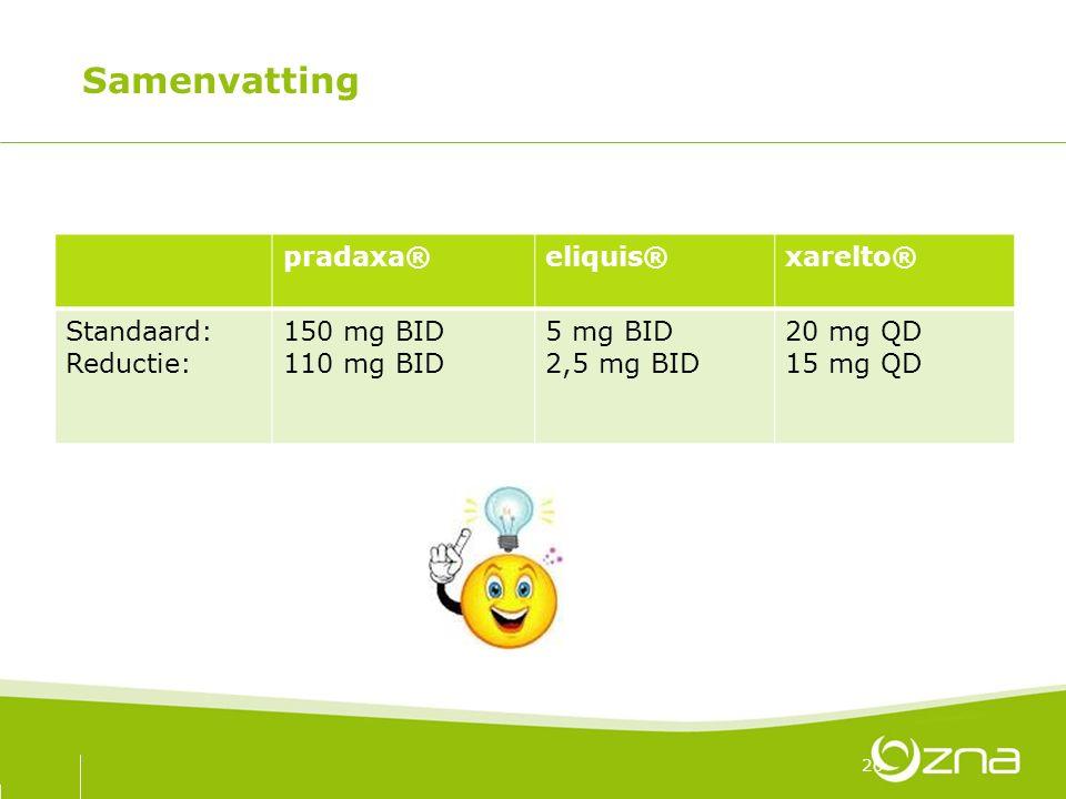 Samenvatting pradaxa® eliquis® xarelto® Standaard: Reductie:
