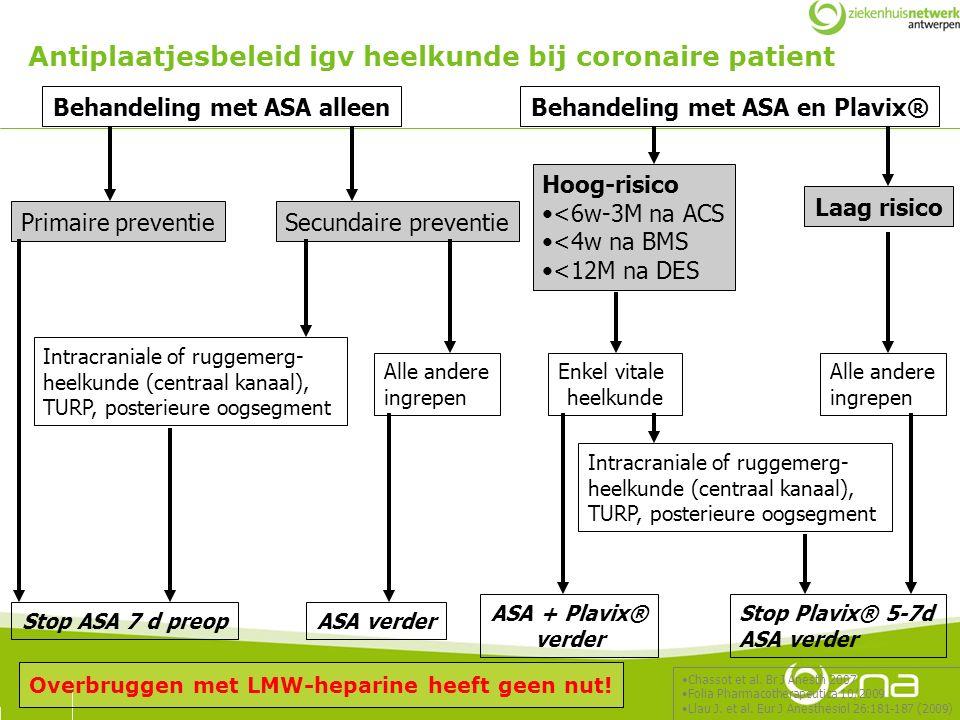 Antiplaatjesbeleid igv heelkunde bij coronaire patient