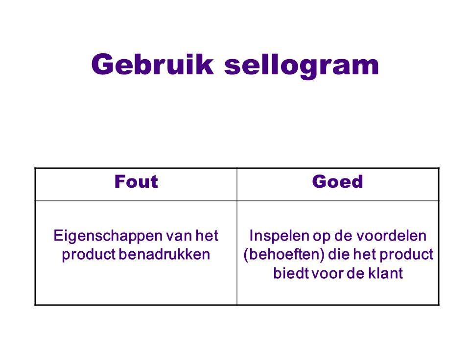 Eigenschappen van het product benadrukken