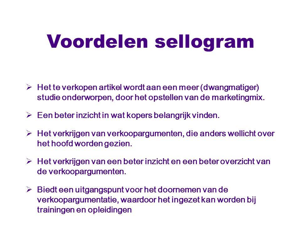 Voordelen sellogram Het te verkopen artikel wordt aan een meer (dwangmatiger) studie onderworpen, door het opstellen van de marketingmix.
